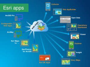 oit help desk utk esri arcgis apps and add on software office of