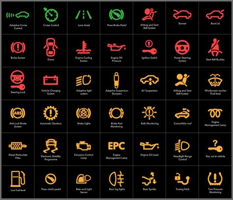 warning lights for sale warning light symbols on dashboard alfa romeo c4 for sale
