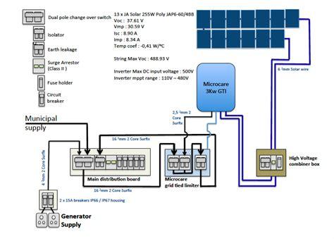 Fancy Solar Combiner Box Wiring Diagram Elaboration Simple Wiring - Solar combiner box wiring diagram