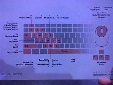 layout for pc destiny 2 pc specs bungie used during gameplay reveal 4k