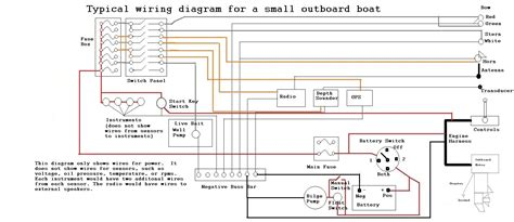 stereo wiring diagram boat wiring diagram schemes