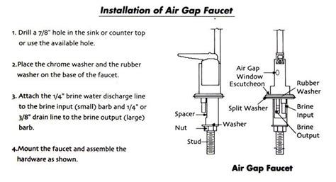 One Hole Kitchen Faucets by How Air Gap Faucets Work