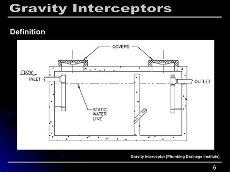 Meaning Of Plumbing by Grease Interceptors Manufactured By R Smith Mfg Co