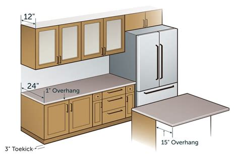 typical kitchen cabinet depth standard kitchen counter depth hunker