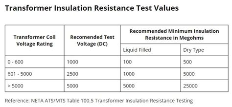 how to test the value of a resistor testing resistor values 28 images how to test a resistor light dependent resistor tester