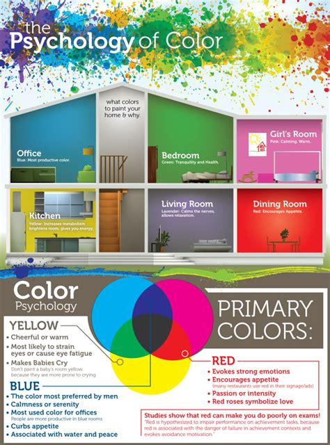 how to choose the right paint color for your home