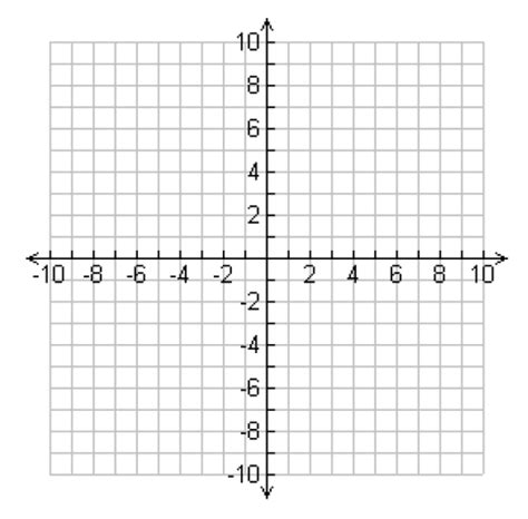 printable algebra graphs math 1 practice for final exam