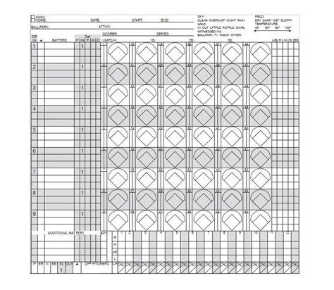 baseball scorecard template 30 printable baseball scoresheet scorecard templates