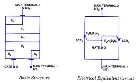 triac diagram triac schematic symbols