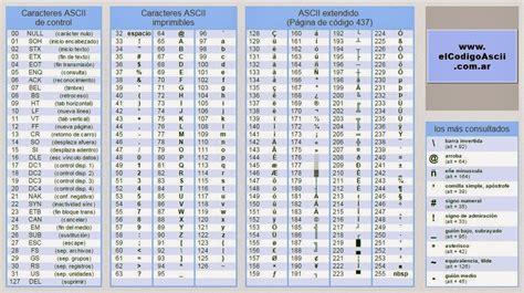 codigo ascii codigo ascii en pdf pictures to pin on pinterest pinsdaddy