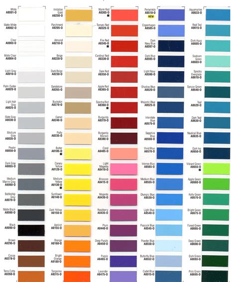 paint colors card shade card 2 estate sales