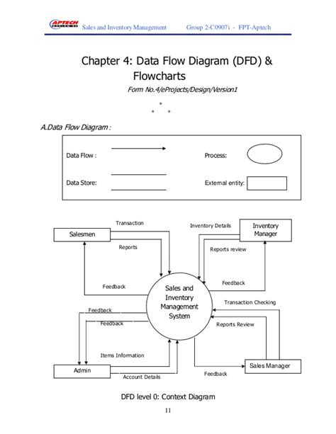 sales and inventory system data flow diagram inventory management system
