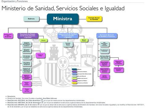 ministerio de sanidad servicios sociales e igualdad 171 aissma org 187 asociaci 243 n de inspecci 243 n de servicios