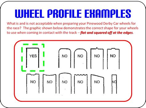 pinewood derby drivers license template 20120115 pinewood derby update pack 502 cub scout