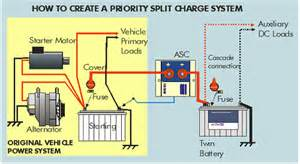 auto split charge antares tdc