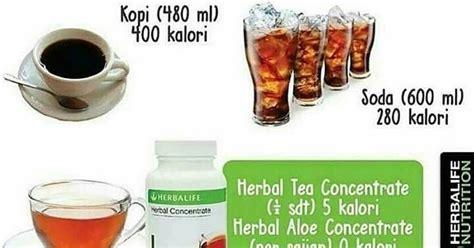 Teh Herbalife Malaysia coach fariha saibani herbalife coach malaysia manfaat