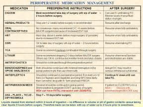 chapter cardiac evaluation pulmonary evaluation periop beta blockers ppt
