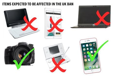 Prohibited Cabin Baggage Items by What Is The Uk Laptop Ban On Flights Which Countries Are