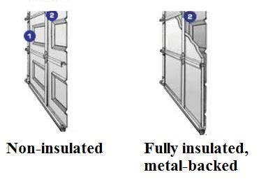 Insulated Or Uninsulated Garage Doors by Insulated Garage Door Ottawa Garage Door Service 613