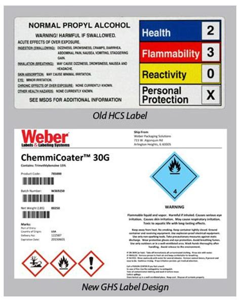 ghs label template free 17 best images about ghs chemical labeling on canada bottle and ink cartridges
