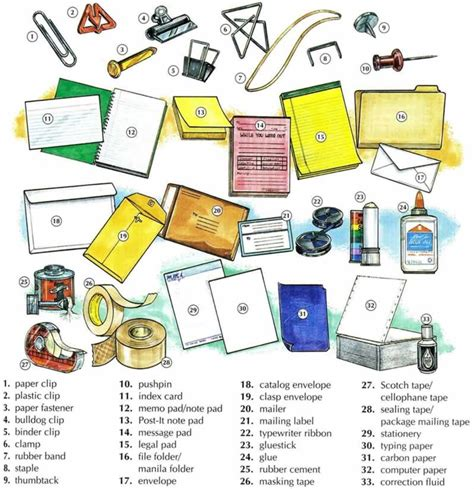 Office Supplies In Learning Office Supplies Vocabulary Lesson Images