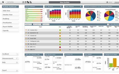 Ppm Corporate Event Management project portfolio management software ppm best ppm software 2018