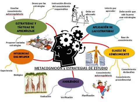 definicion imagenes mentales psicologia psicolog 237 a educacional