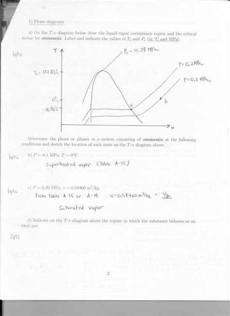 phase diagram questions phase change diagram worksheet answer key states of matter worksheet answer key elsavadorla
