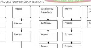 Haccp Template by Haccp Plan Form Templates Usa Food Solutions