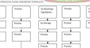 haccp template haccp plan form templates usa food solutions