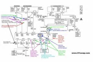 obd2 wiring diagram ls1 ls1connector2 jpg wiring diagram alexiustoday