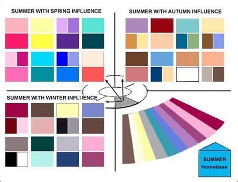 summer season colors quot true summer quot color google search 12 seasons color