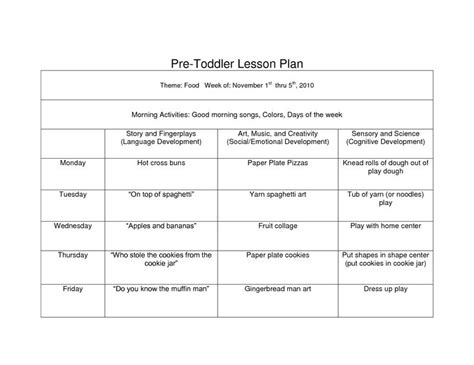 infant lesson plan template creative curriculum blank lesson plan wcc pre toddler