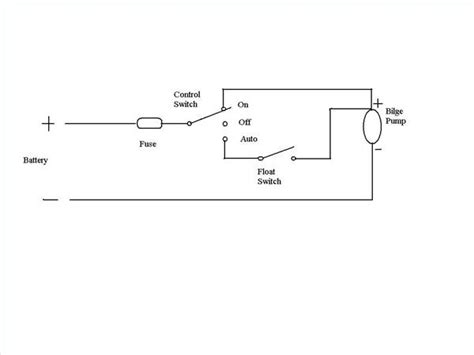 wiring a bilge float switch wiring get free image about wiring diagram