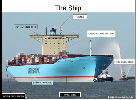 ship draft draft of cargo ship pictures to pin on pinterest thepinsta