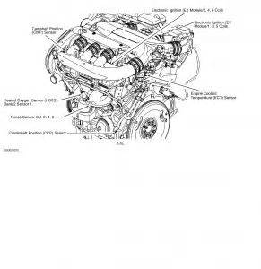 saturn l300 fuel location get free image about wiring diagram