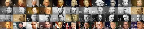 presidents of the united states 04 american presidents so now i know