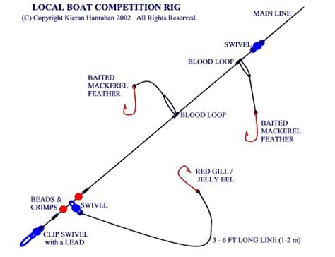 how to make a boat hook sea angling in ireland boat rigs techniques