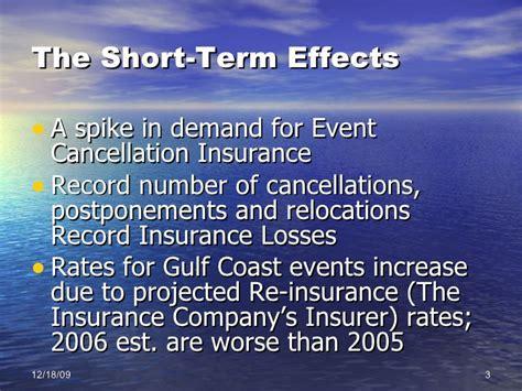 Event Cancellation Insurance (Dallas Iaem)