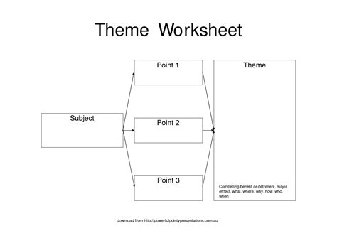 Theme Worksheet by 7 Best Images Of Identifying Theme Worksheets Reading