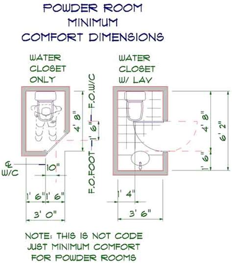 minimum size of bathroom minimum bathroom size 28 images minimum size for a