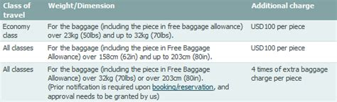 cathay pacific baggage fees 2016 airline baggage fees