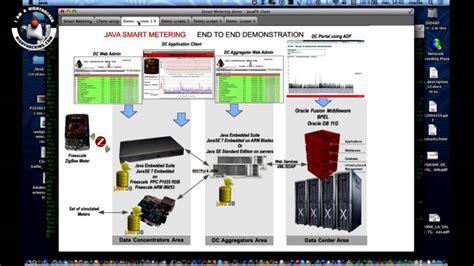 kali linux tutorial pdf en francais download hacking raspberry pi free software backuporganizer
