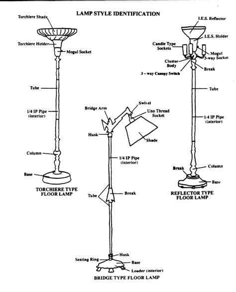 floor l parts diagram l parts and repair l doctor broken antique brass