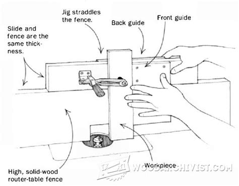 lock miter joint jig woodarchivist