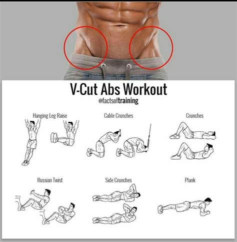 869 best fitness images on workout routines