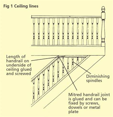 Stairwell Banister More Help On Fusion Stair Parts Configurations Page 2