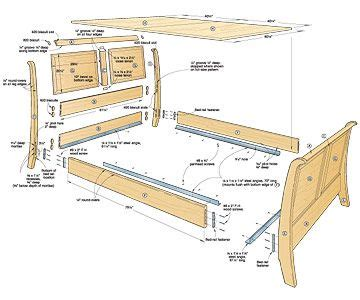 bed parts names this woodworkers list of woodworking plans features a