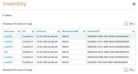 sle of inventory report reporting on custom inventory cfengine