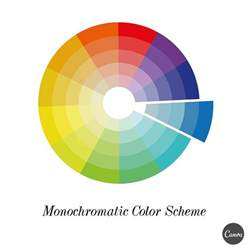 monochromatic color scheme 6 steps to build a memorable brand color palette design